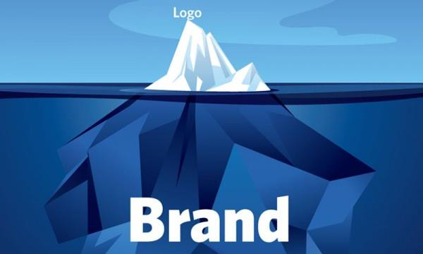Brands & Co