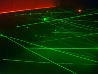 Laser maze inside 3
